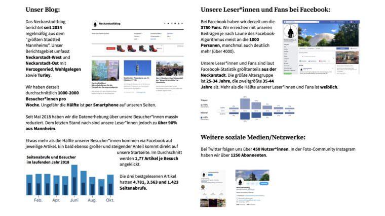 Unsere Mediadaten zum Download als PDF