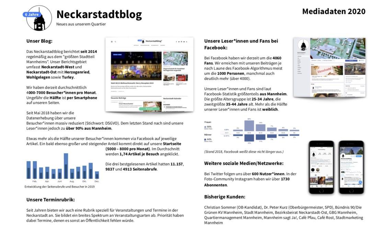 Unsere aktuellen Mediadaten und Anzeigenpreise